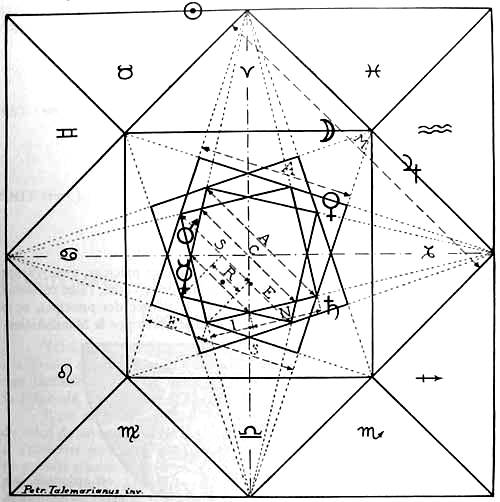 http://www.sacredscience.com/archive/PetrusDiagrams_files/image006.jpg