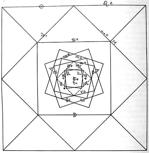 http://www.sacredscience.com/archive/PetrusDiagrams_files/image016.jpg