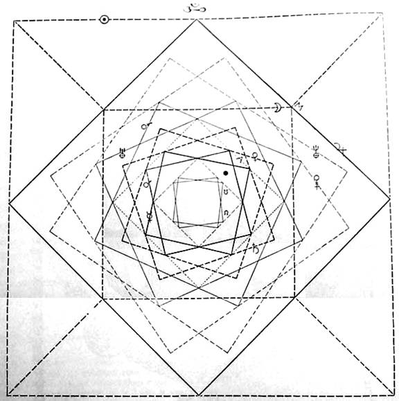 http://www.sacredscience.com/archive/PetrusDiagrams_files/image115.jpg