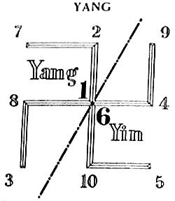 http://www.sacredscience.com/archive/PetrusDiagrams_files/image120.jpg