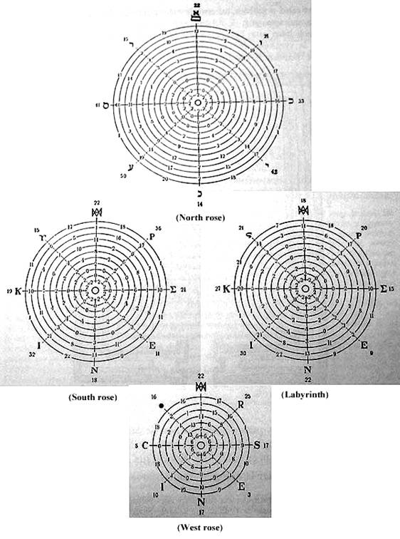 http://www.sacredscience.com/archive/PetrusDiagrams_files/image126.jpg