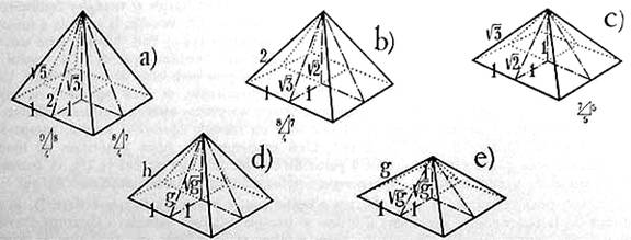 http://www.sacredscience.com/archive/PetrusDiagrams_files/image127.jpg