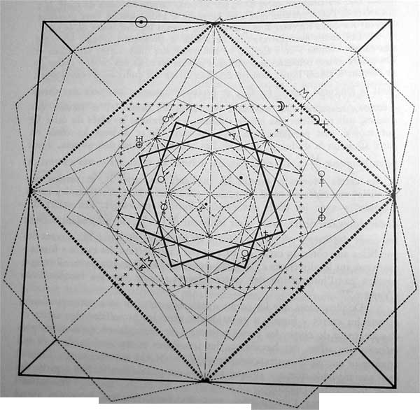 http://www.sacredscience.com/archive/PetrusDiagrams_files/image057.jpg
