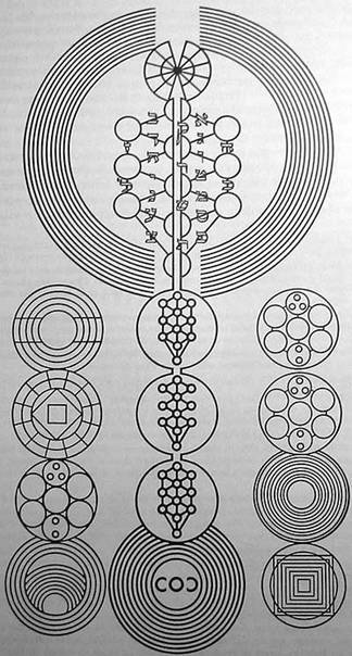 http://www.sacredscience.com/archive/PetrusDiagrams_files/image130.jpg
