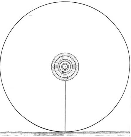 http://www.sacredscience.com/archive/PetrusDiagrams_files/image131.jpg