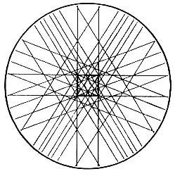 http://www.sacredscience.com/archive/PetrusDiagrams_files/image085.jpg