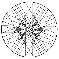 http://www.sacredscience.com/archive/PetrusDiagrams_files/image089.jpg