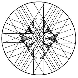 http://www.sacredscience.com/archive/PetrusDiagrams_files/image090.jpg