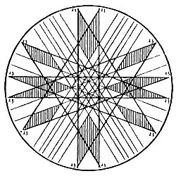 http://www.sacredscience.com/archive/PetrusDiagrams_files/image091.jpg